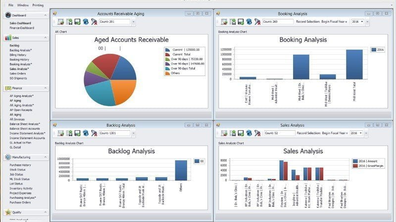 Expandable ERP Software