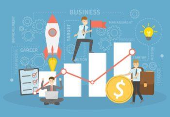 Best Profitable Business Ideas