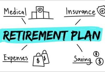 Employee Participation In Retirement Plans
