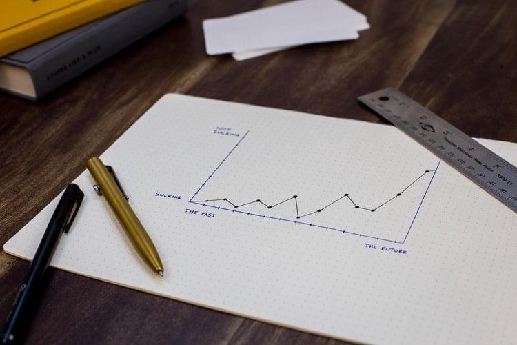 5. Analyze The Sales Call